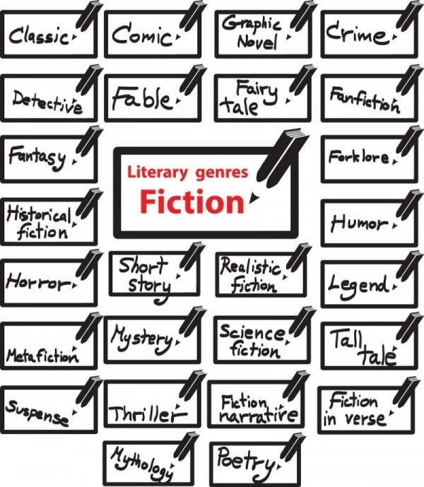 Books-genre-thriller-mystery-romance-crime-humor